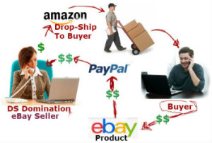 walmart amazon and ebay who will dominate internet retailing